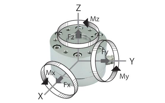 力测量传感器