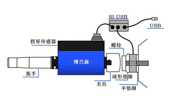 扭矩测量传感器