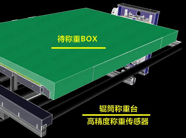 高精度工业称重设备-称重系统
