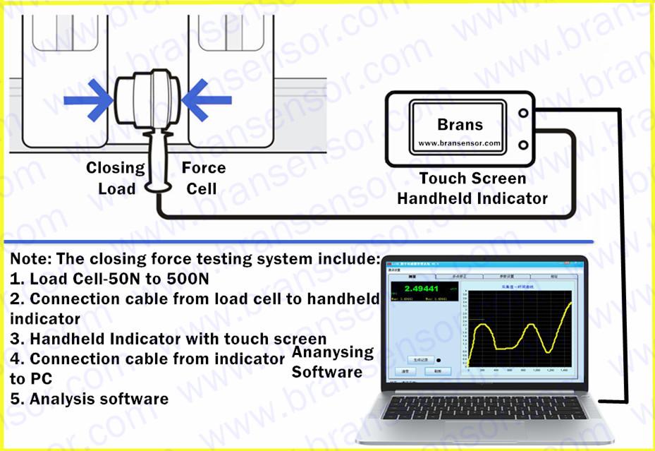 博兰森-50-500N-新型列车客车车门车窗夹持力测试装置及测试传感器和手持仪表